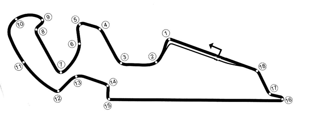 Aragon MotoGP circuit