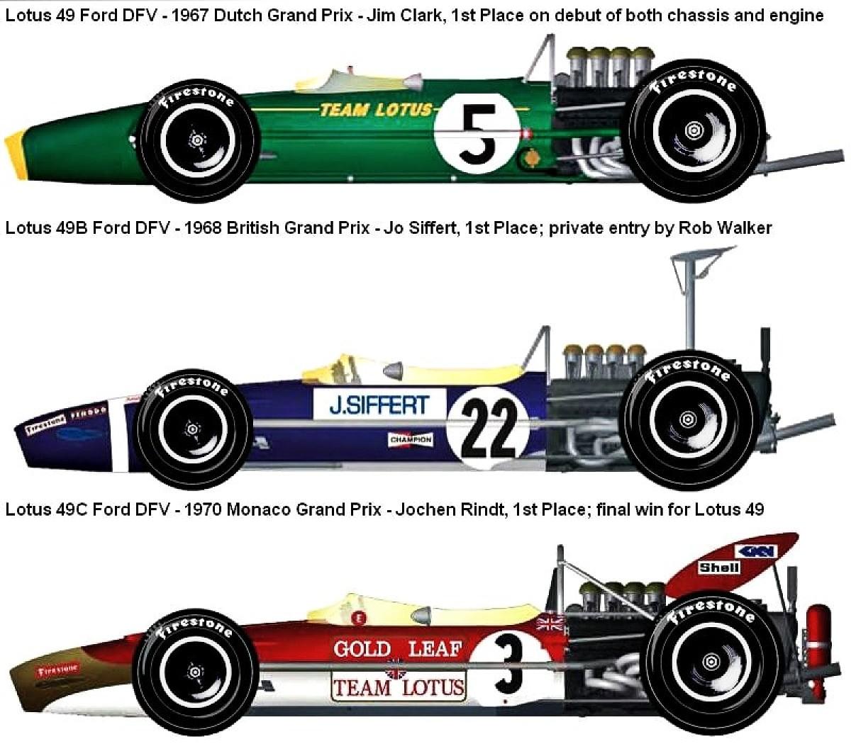 Lotus Type 49 A B C